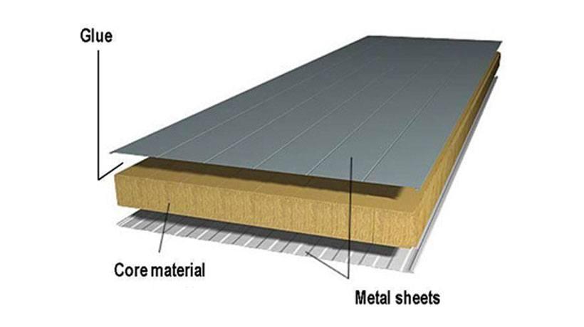 vật liệu phi kim trong kho lạnh 4